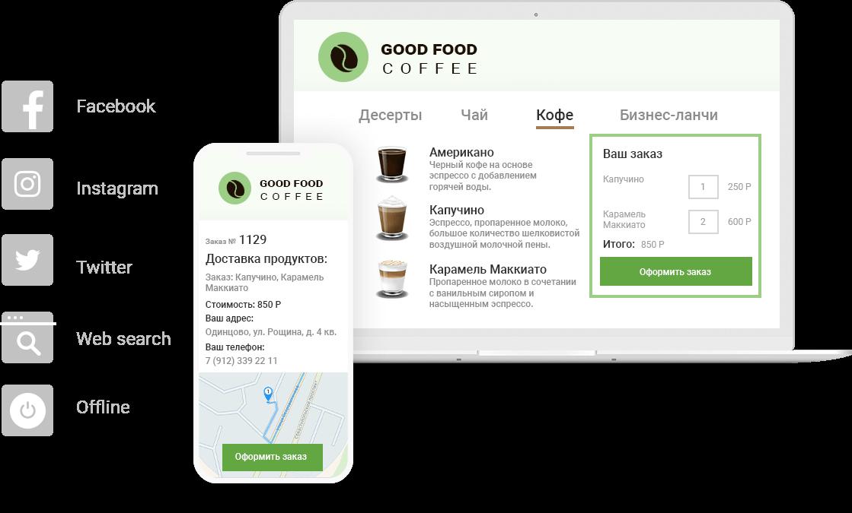 Автоматизация доставки еды