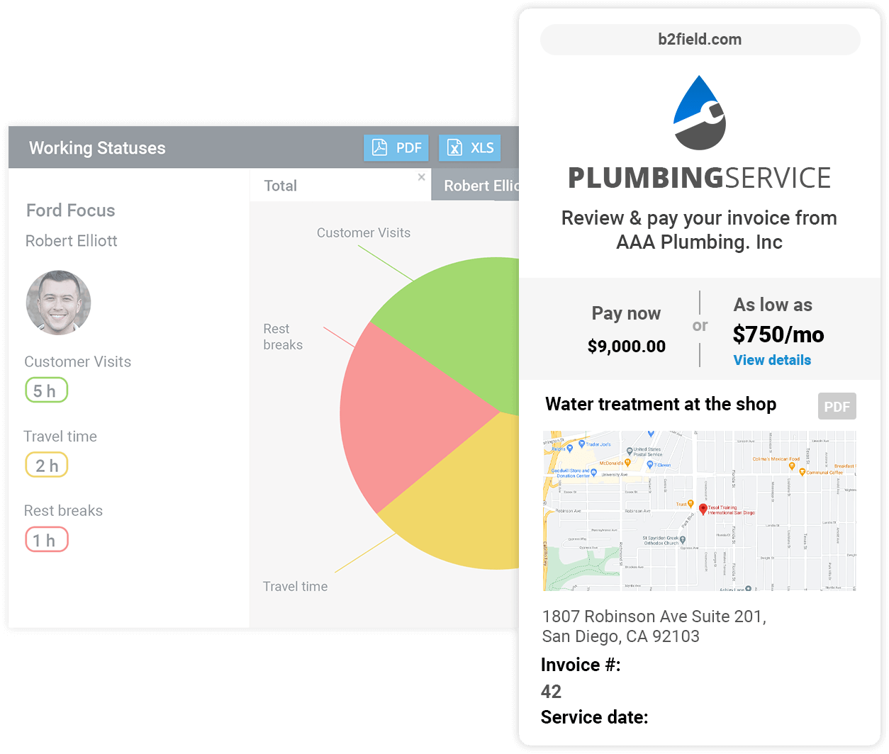 Plumbing Service Software you need: Invoice, Estimate, Schedule & Dispatch