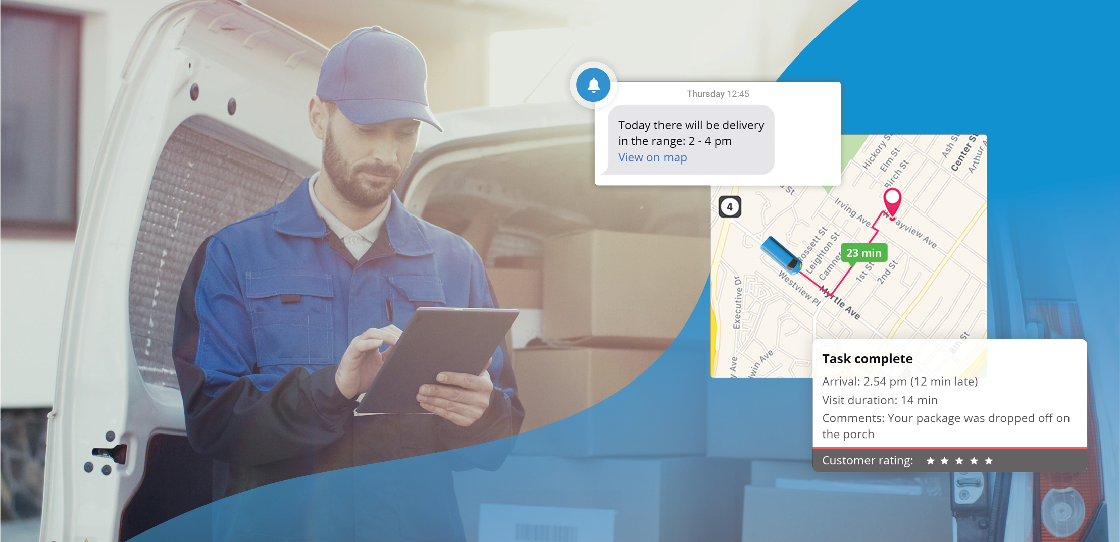 GPS tracking for smb delivery companies